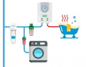 Картриджный или промывной фильтр на входе в квартиру и точечные фильтры от накипи