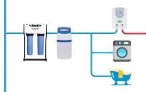 Колба или промывной фильтр и система умягчения воды